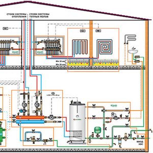 Система отопления дома или квартиры